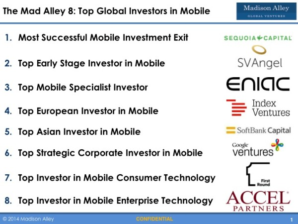 The Mad Alley 8: Top Global Investors in Mobile