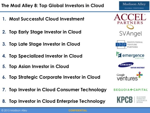 The Mad Alley 8: Top Global Investors in Cloud